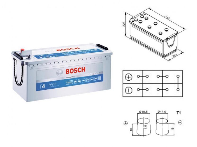 Акумулатор BOSCH TECMAXX 12V 170Ah 1000 A с с ляв (+)
