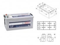 Акумулатор BOSCH TECMAXX 12V 215Ah 1150 A с с ляв (+)
