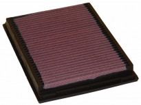 Спортен въздушен филтър K&N 33-2231