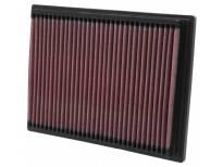 Спортен въздушен филтър K&N 33-2070