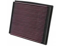 Спортен въздушен филтър K&N 33-2125
